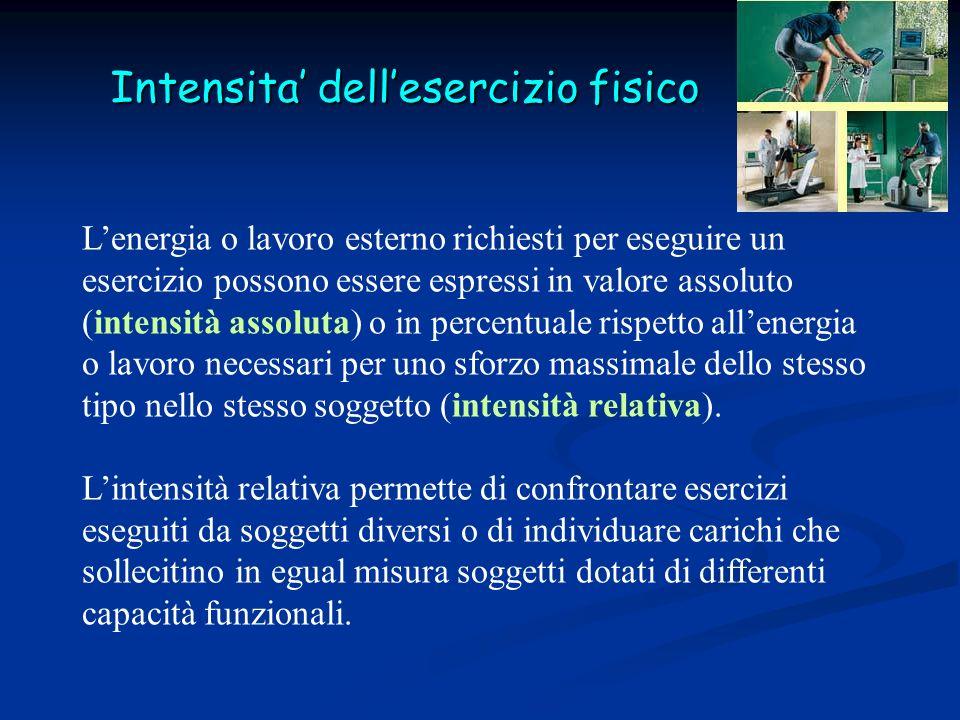 Durata dellesercizio La durata dell allenamento aerobico deve partire da un minimo di 20 minuti circa (ottimale tra i 20 e i 45 minuti), dovuta al tempo necessario perché il regime aerobico raggiunga la sua piena funzionalità.