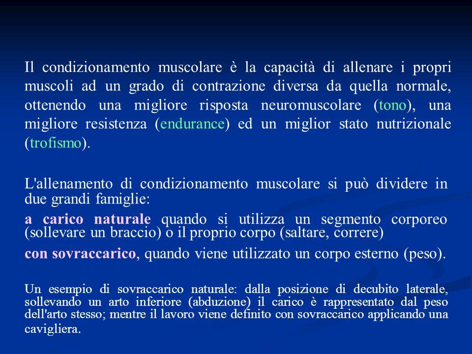 Prima di iniziare il condizionamento muscolare, è necessario applicare alcuni principi fisiologici affinché si verifichino gli adattamenti neurofisiologici che stiamo ricercando.