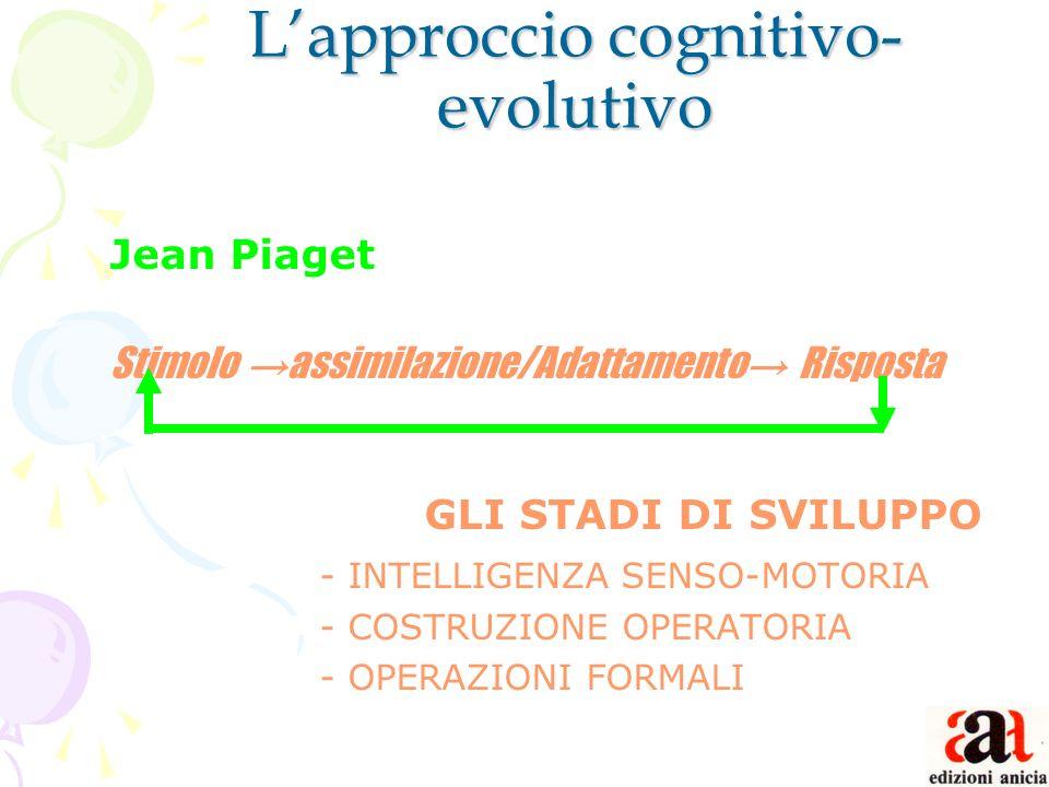 Jean Piaget Organismo (Dimensione biologica Ambiente (Dimensione psicologica) fisica e naturale) - Bisogni- dati oggettivi - Interessi - fenomeni sociali squilibrio processo di riadattamento -