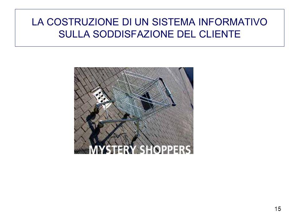 16 LA COSTRUZIONE DI UN SISTEMA INFORMATIVO SULLA SODDISFAZIONE DEL CLIENTE 4.