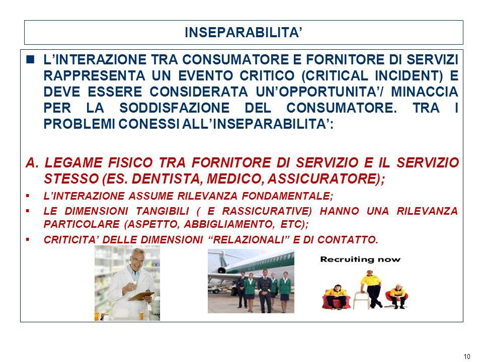 11 INSEPARABILITA B.