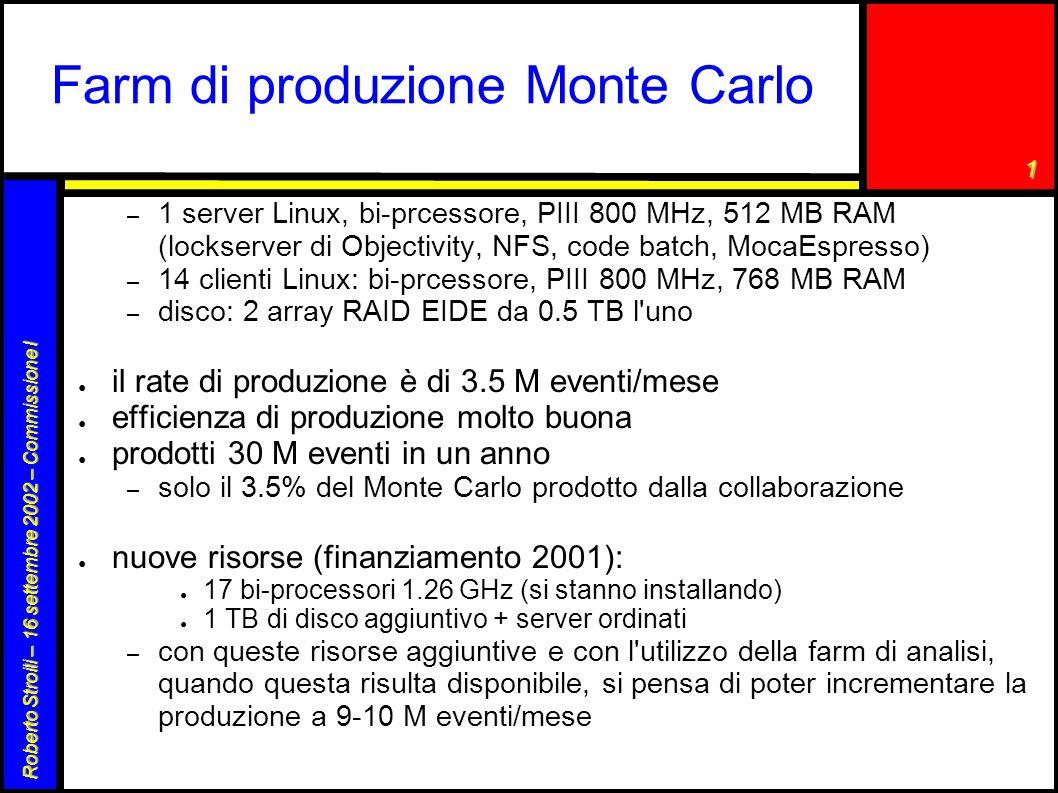 1 Roberto Stroili – 16 settembre 2002 – Commissione I Farm di produzione Monte Carlo: produzione ● Produzione di tutto BaBar INFN