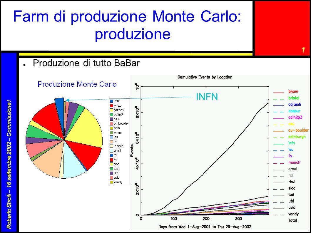 1 Roberto Stroili – 16 settembre 2002 – Commissione I Farm di reprocessing ● L anno scorso eravamo a questo punto...