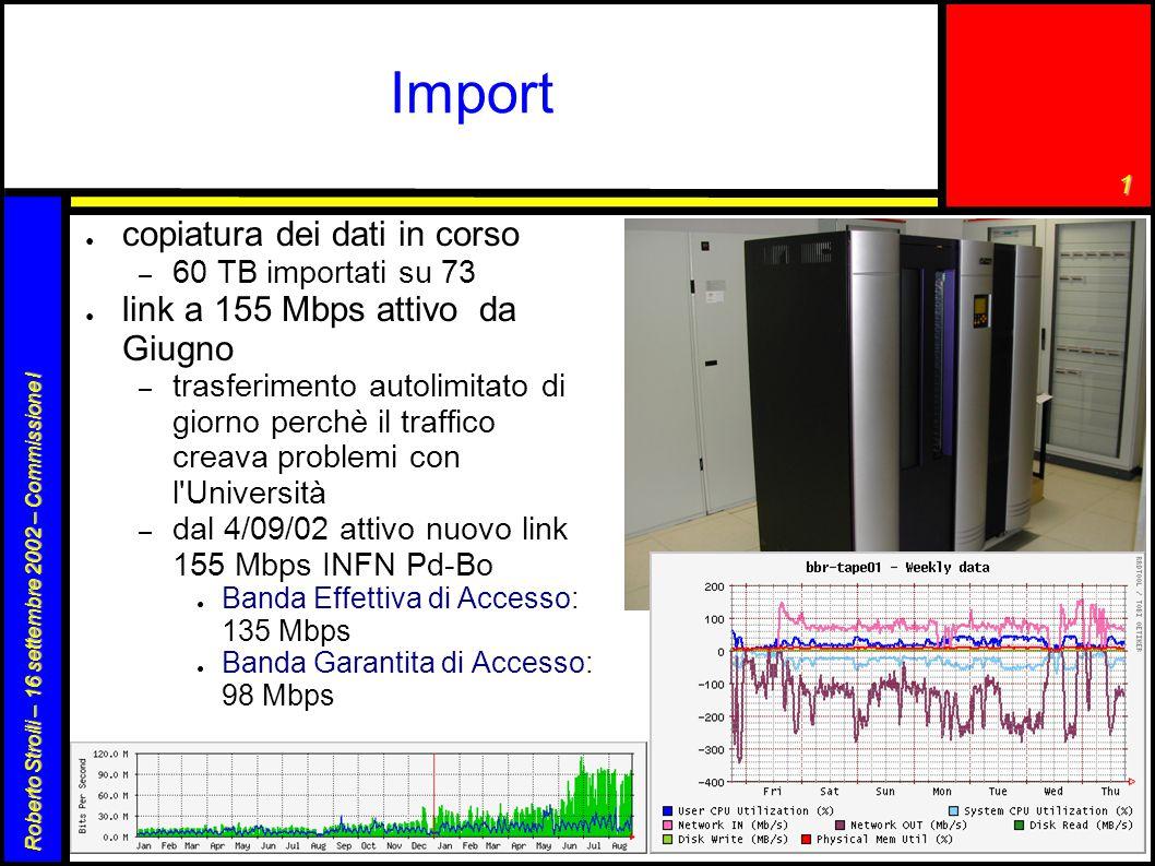 1 Roberto Stroili – 16 settembre 2002 – Commissione I Uso della rete ● 2/3 del traffico in ingresso da Geant diretto a BaBar/Padova INFN Padova INFN – Geant