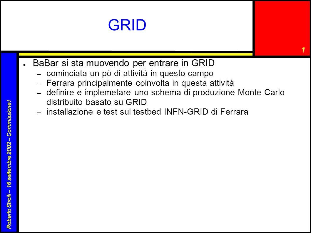 1 Roberto Stroili – 16 settembre 2002 – Commissione I Manpower ● Ferrara: – D.