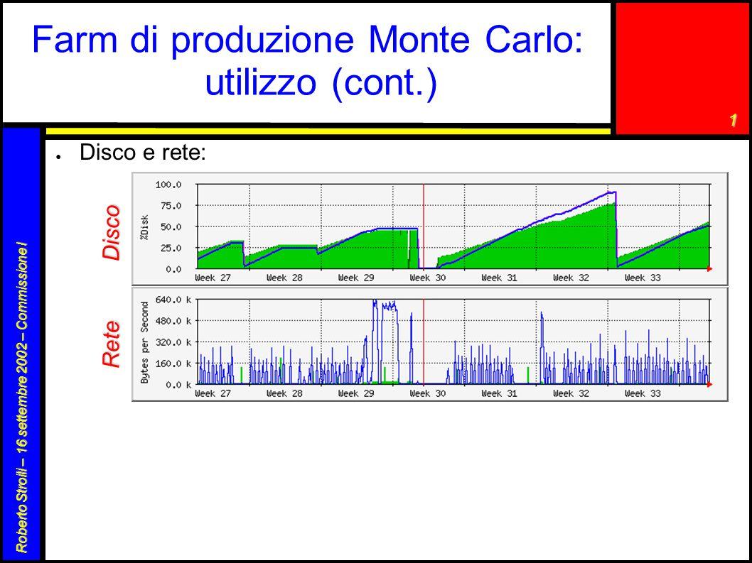 1 Roberto Stroili – 16 settembre 2002 – Commissione I Farm di produzione Monte Carlo: produzione (cont.)