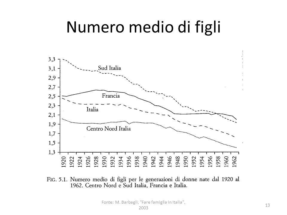 Il Collettivo Femminista di Milano La violenza che le donne subiscono quotidianamente nasce dal dominio che luomo ha consolidato storicamente nei suoi rapporti con la donna.