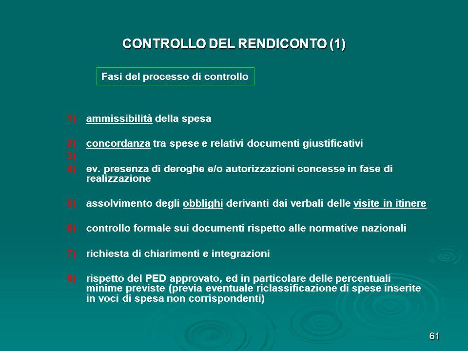 62 CONTROLLO DEL RENDICONTO (2) 9 ) riscontro documentazione di spesa presentata in copia conforme e gli originali in possesso SA 10) relazione con esiti 11) ev.