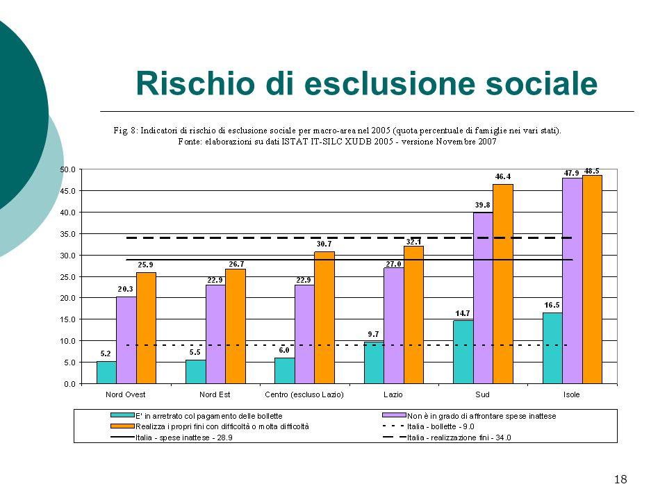 19 La quota di reddito del top 0.01% in Italia, 1976-2004