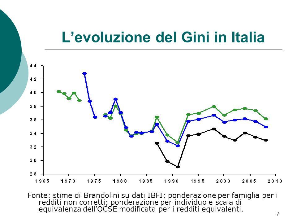8 Levoluzione dei redditi per condizione occupazionale Fonte: Brandolini da dati SHIW.