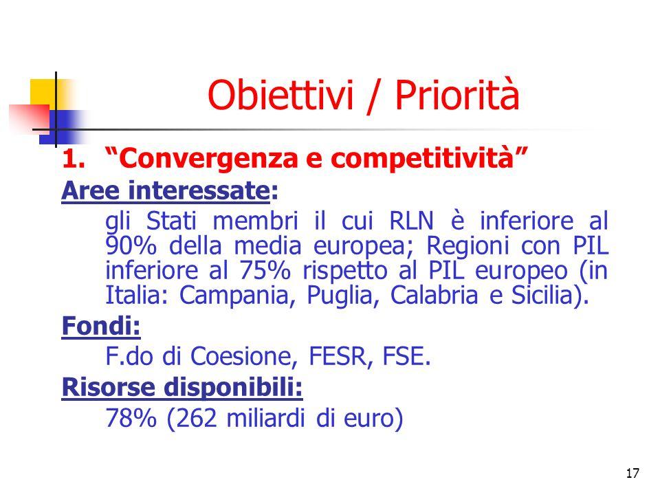 18 Obiettivi / Priorità 2.
