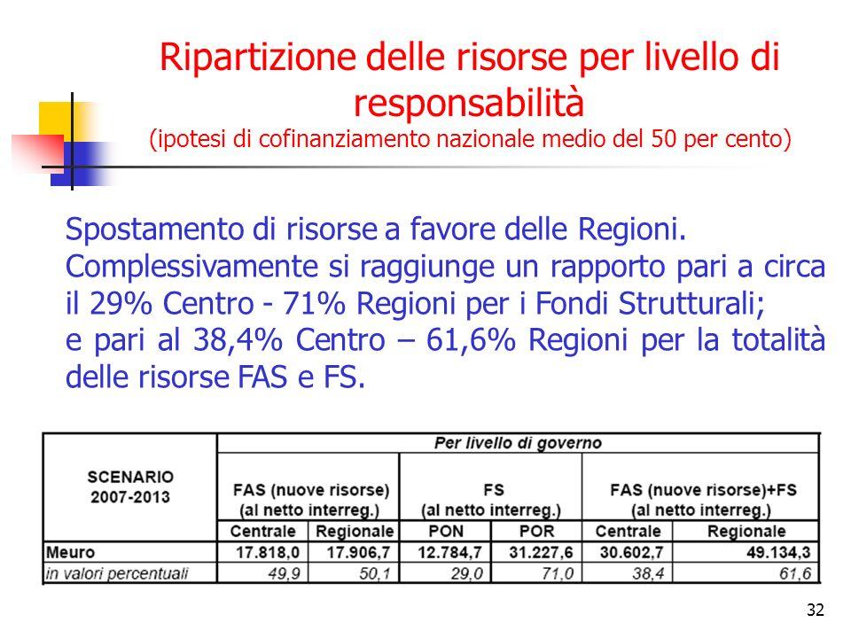 33 I Programmi Operativi La parte largamente prevalente della programmazione operativa 2007-2013 dei fondi strutturali avverrà nel quadro di Programmi Operativi Regionali (POR).