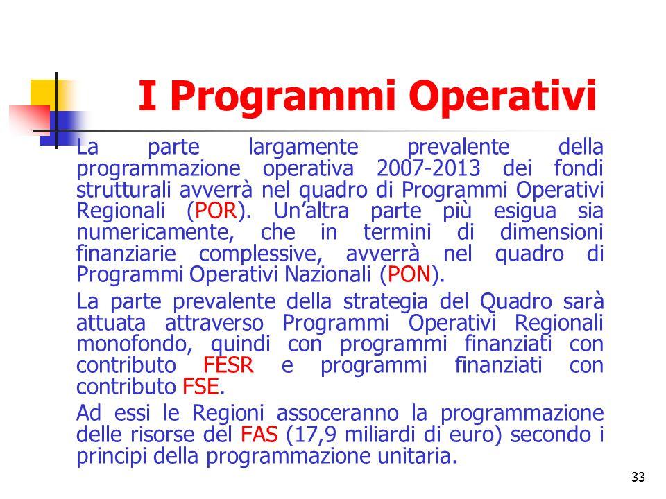 34 QSN 2007-2013 ELENCO DEI PROGRAMMI INTERREGIONALI E NAZIONALI (Dotazione indicativa per programma)