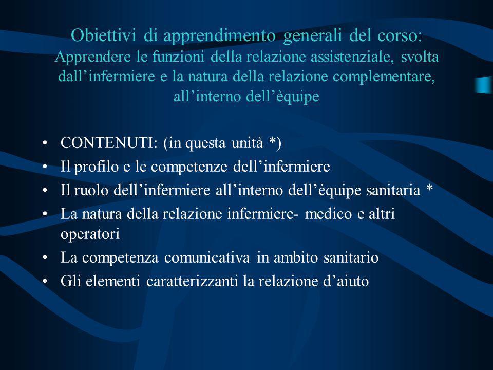 RICHIAMO AL CONTRATTO FORMATIVO ALLA FINE DEL CORSO LO STUDENTE DOVRA DIMOSTRARE DI CONOSCERE: ( in questa unità *) I CONCETTI FONDAMENTALI DEL PROFILO PROFESSIONALE E IL CODICE DEONTOLOGICO LA RICADUTA DEL MODELLO FORMATIVO DEL MEDICO E DELLINFERMIERE NELLA RELAZIONE CON LASSISTITO IL RUOLO DELLA CORPOREITA VISSUTA NELLA RELAZIONE INFERMIERE – PAZIENTE * LE REGOLE CHE GOVERNANO LA RELAZIONE DI COMPLEMENTARIETA IN AMBITO SANITARIO LE FUNZIONI DELLEQUIPE SANITARIA PLURIPROFESSIONALE E IL RUOLO CHE IN ESSA SVOLGE LINFERMIERE GLI ELEMENTI CARATTERIZZANTI LA RELAZIONE DAIUTO FORNITA DALLINFERMIERE