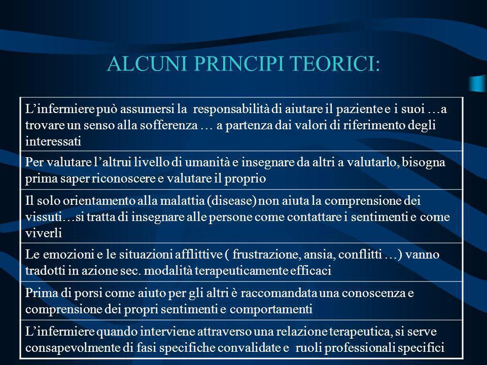 H.Peplau Relazione interpersonale professionale I.