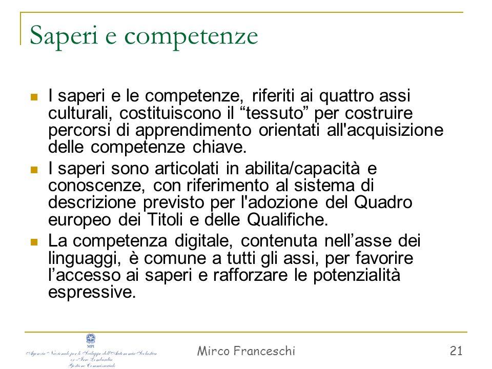 Mirco Franceschi 22 Definizioni Rif.