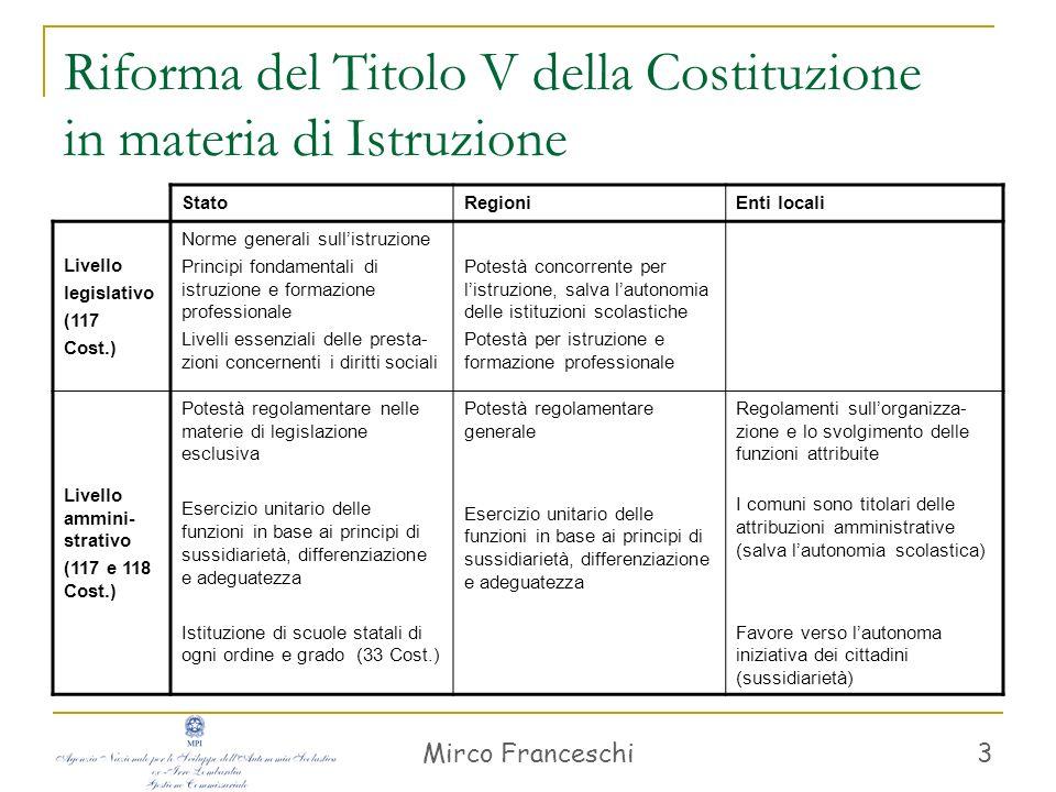 Mirco Franceschi 4 Alcune recenti norme legislative nazionali, con riflessi sulla valutazione Obbligo di istruzione (Art.