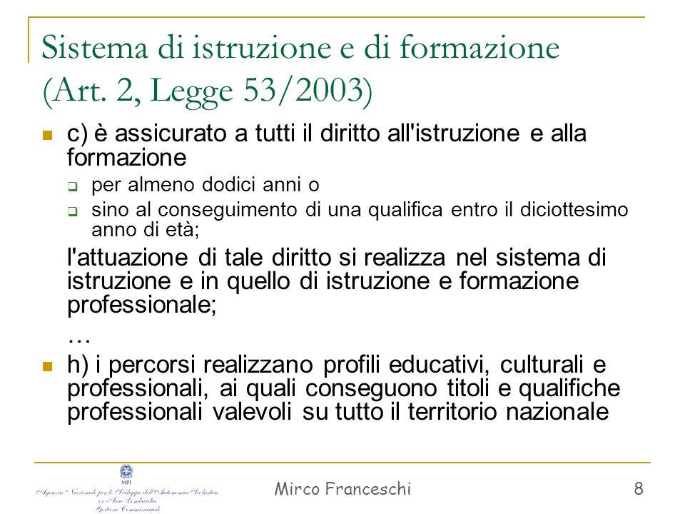 Mirco Franceschi 9 Diritto/dovere allistruzione e formazione (Art.
