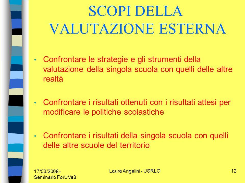 17/03/2008 - Seminario ForUVa8 Laura Angelini - USRLO13 CIPP modello di valutazione unificato CAMPI DI INDAGINE contesto input/risorse processo output/prodotto