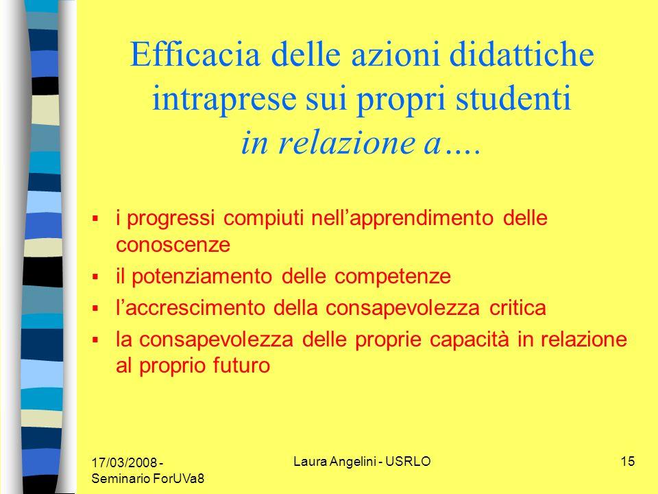 17/03/2008 - Seminario ForUVa8 Laura Angelini - USRLO16 Percezione dell azione didattica rilevata da....