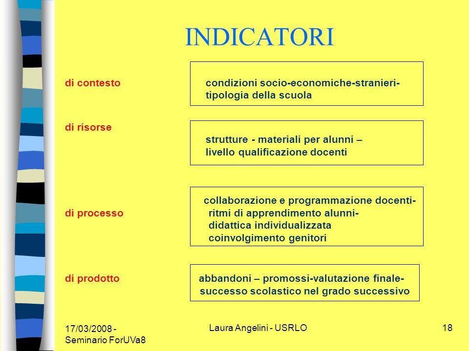 17/03/2008 - Seminario ForUVa8 Laura Angelini - USRLO19 STRUMENTI Questionari a risposta chiusa Interviste Focus Group
