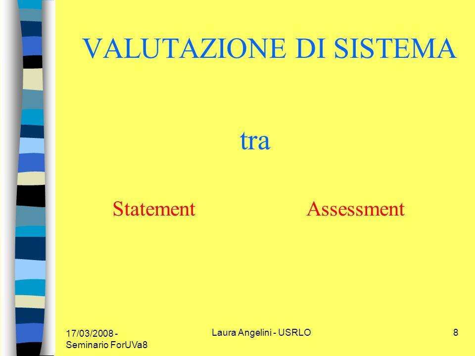 17/03/2008 - Seminario ForUVa8 Laura Angelini - USRLO9 VALUTAZIONE DI SISTEMA I LIVELLI DELLA VALUTAZIONE Valutazione Interna Valutazione Esterna (livello micro) (livello macro)