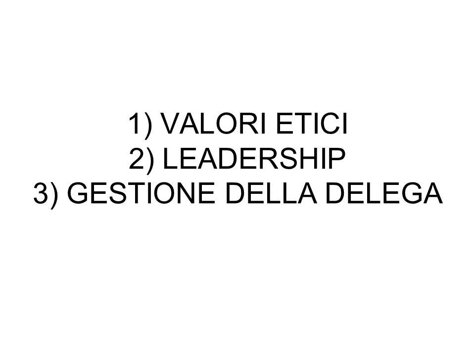 CREATORE/I DELLE METE MANAGEMENT (I GESTORI/LAPPARATO TECNICO) I SOCI