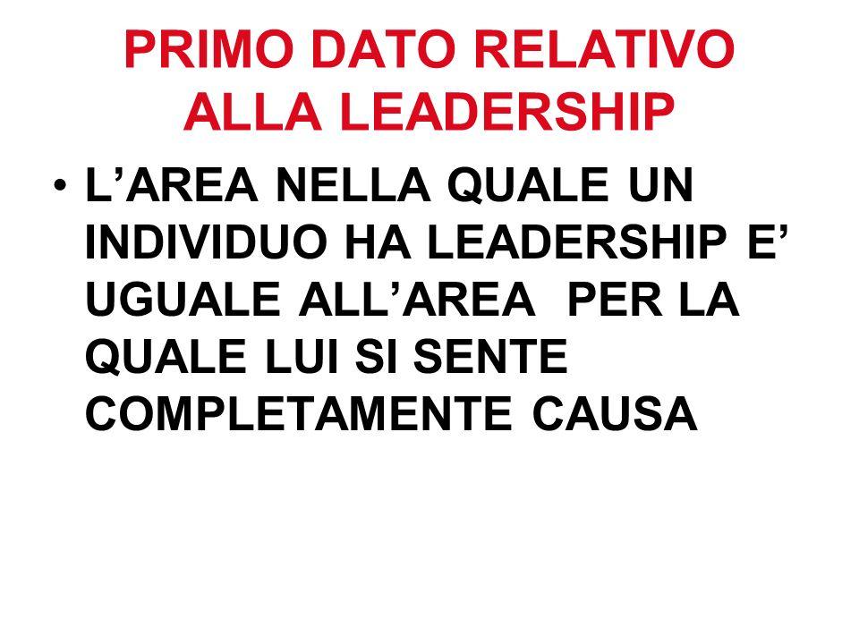 QUALI SONO LE CARATTERISTICHE DELLA LEADERSHIP?