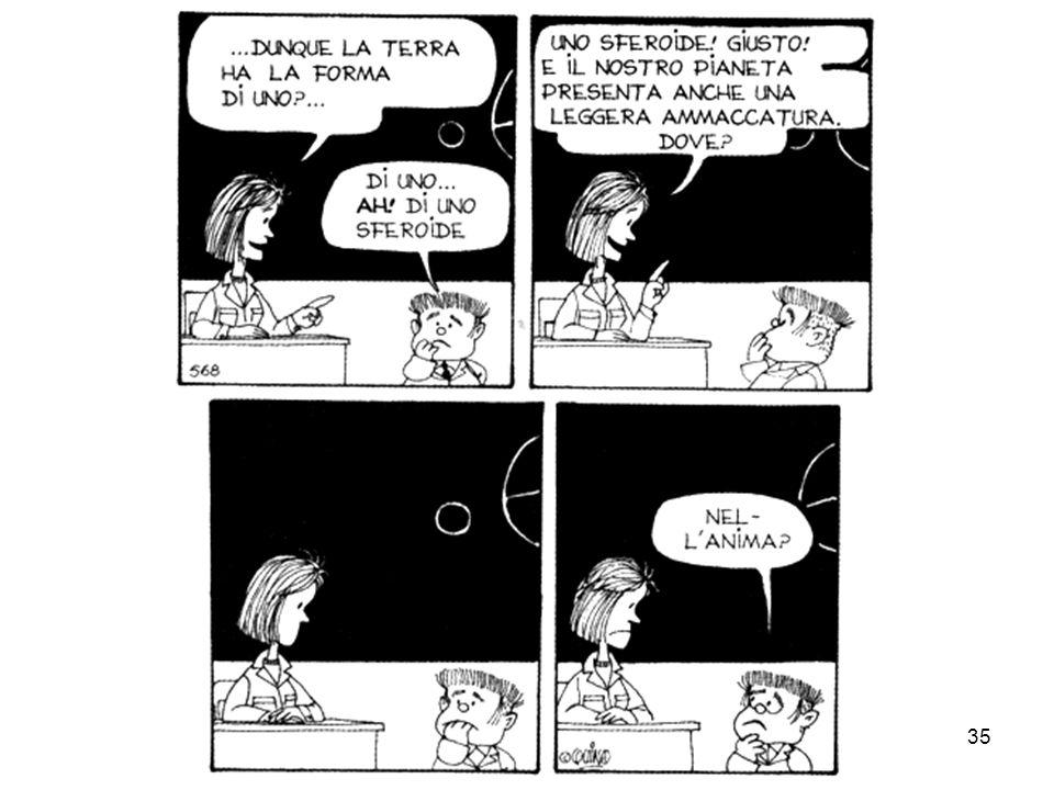 MARIO FRACCARO36 RIFERIMENTI BIBLIOGRAFICI Boscolo P., Psicologia dellapprendimento scolastico, UTET, Torino, 1997.