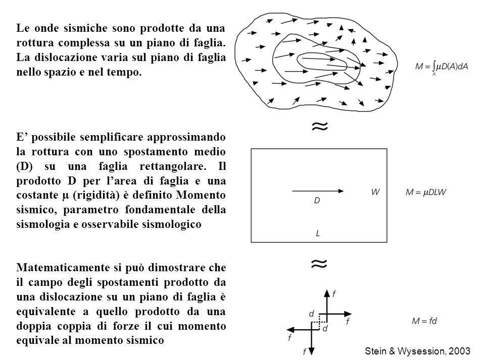 Stein & Wysession, 2003 Il Momento sismico è un tensore simmetrico a nove componenti e ogni elemento del tensore rappresenta una possibile coppia di forze.