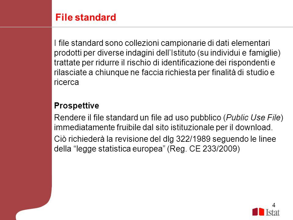 5 File per la ricerca I file per la ricerca (Microdata File for Research, MFR) sono prodotti per rilevazioni statistiche riguardanti sia individui e famiglie sia imprese e realizzati specificatamente per esigenze di ricerca scientifica ed hanno un maggiore livello di dettaglio informativo rispetto ai file standard.