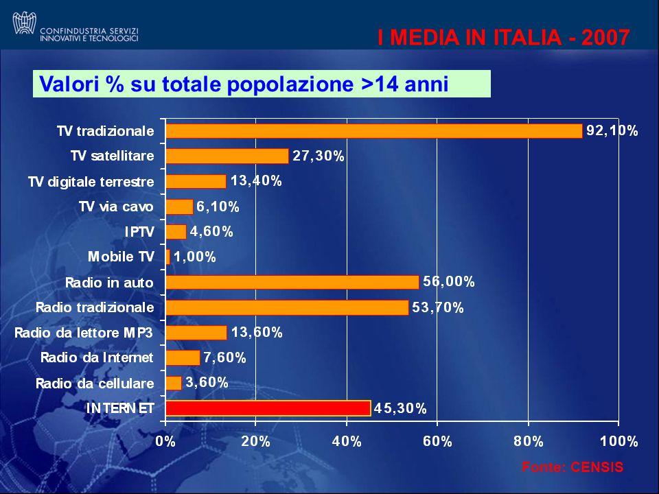 Gruppo di lavoro Mercato e-Content Roma, 23 gennaio 2009 AGCOM 4.