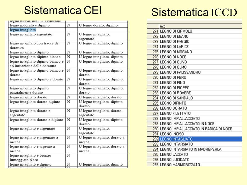 Criticità nel processo di esportazione schede C.E.I./ ICCD 3.Recupero di valori in campi non corrispondenti Campo ISCR (Iscrizioni-classe di appartenenza) Campo OSS (Osservazioni)