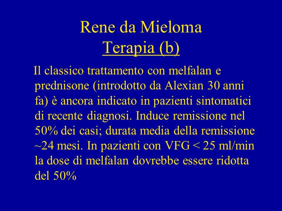 Rene da Mieloma Terapia (b) In pazienti che recidivano durante o alla sospensione del trattamento, la associazione VAD (vincristina, adriamicina, desametaso- ne) porta a risposta nel 75% dei casi.