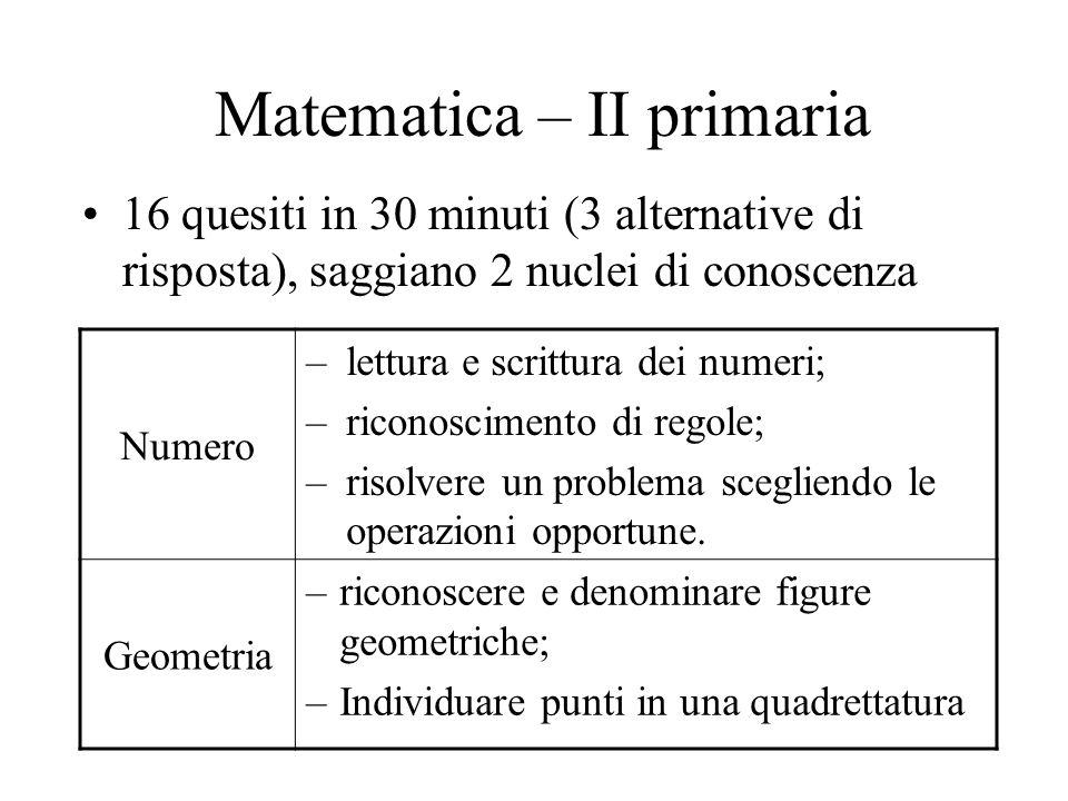 Matematica – IV primaria 1/4 25 – 28 quesiti in 45 minuti (4 alternative di risposta), saggiano 4 nuclei di conoscenza.