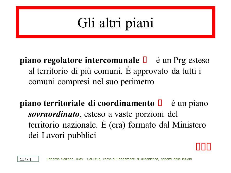 Edoardo Salzano, IuaV - Cdl Ptua, corso di Fondamenti di urbanistica, schemi delle lezioni 14/74 Contenuto del PTC I PTC devono stabilirsi le direttive da seguire in rapporto: 1.