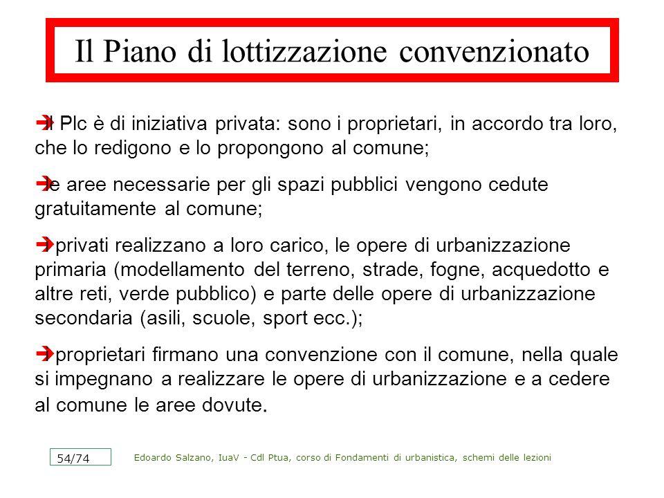 Edoardo Salzano, IuaV - Cdl Ptua, corso di Fondamenti di urbanistica, schemi delle lezioni 55/74 Il PLC e la rendita Il Plc è uno strumento di valorizzazione della rendita fondiaria e suo trasferimento perequato alla rendita edilizia.