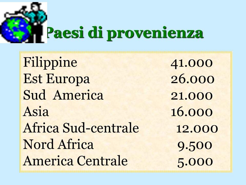 Paesi di provenienza Filippine 41.000 Est Europa 26.000 Sud America 21.000 Asia 16.000 Africa Sud-centrale 12.000 Nord Africa 9.500 America Centrale 5.000