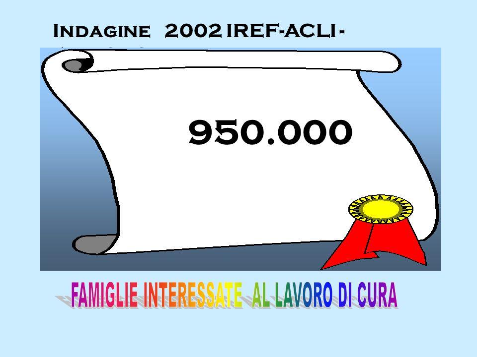 Indagine 2002 IREF-ACLI - EURISKO 950.000