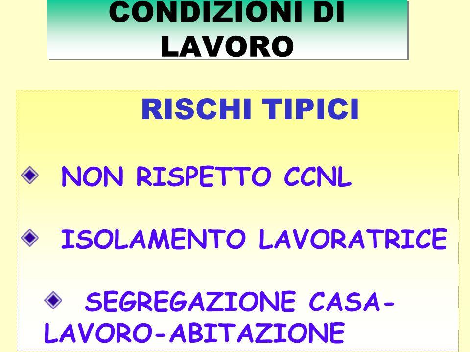 CONDIZIONI DI LAVORO RISCHI TIPICI NON RISPETTO CCNL ISOLAMENTO LAVORATRICE SEGREGAZIONE CASA- LAVORO-ABITAZIONE