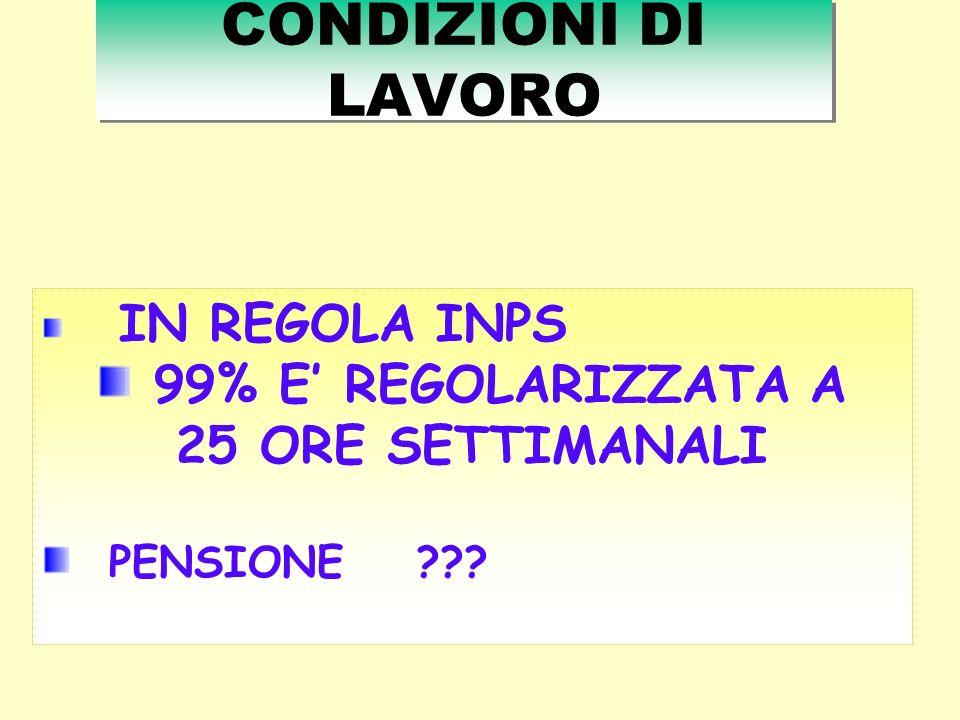 CONDIZIONI DI LAVORO IN REGOLA INPS 99% E REGOLARIZZATA A 25 ORE SETTIMANALI PENSIONE ???
