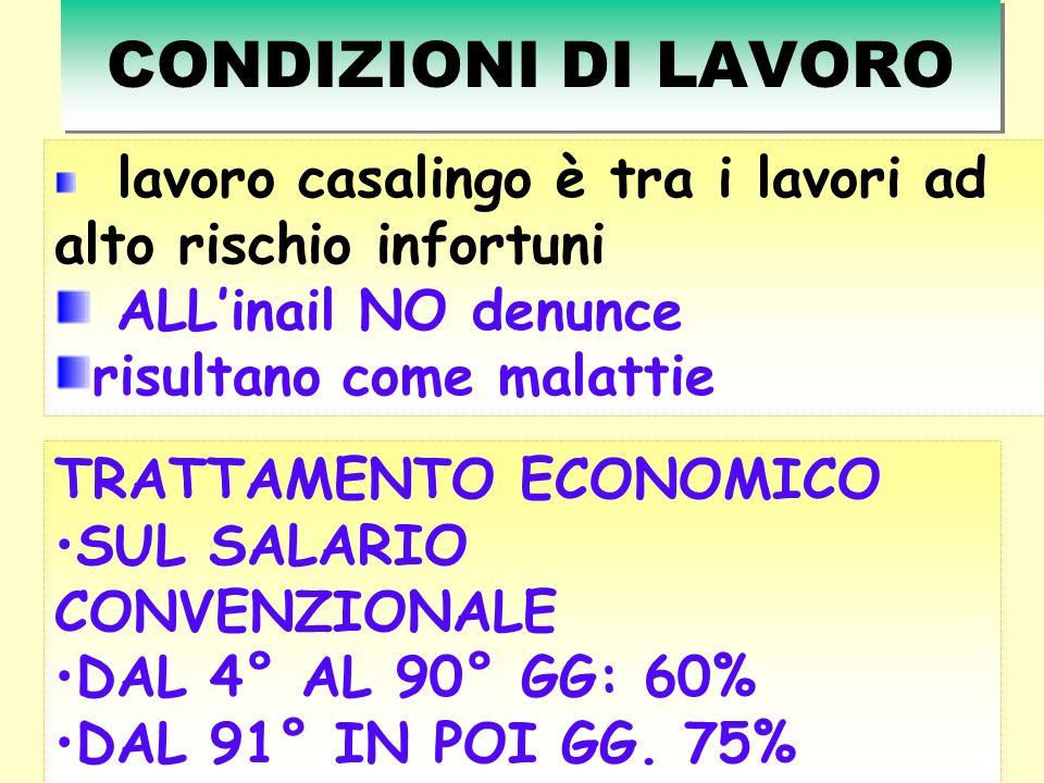 CONDIZIONI DI LAVORO TRATTAMENTO ECONOMICO SUL SALARIO CONVENZIONALE DAL 4° AL 90° GG: 60% DAL 91° IN POI GG.