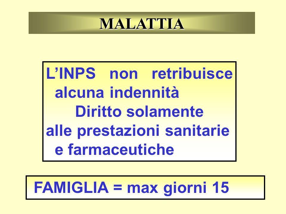 MALATTIA LINPS non retribuisce alcuna indennità Diritto solamente alle prestazioni sanitarie e farmaceutiche FAMIGLIA = max giorni 15