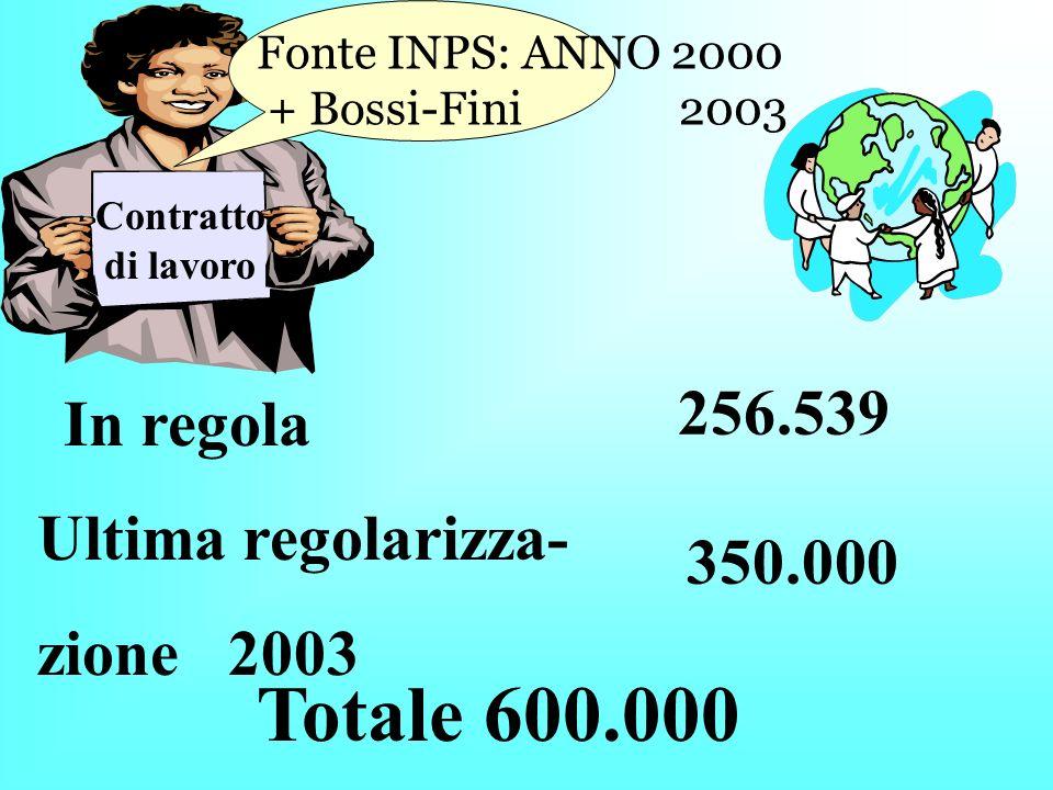 In regola Contratto di lavoro 256.539 Ultima regolarizza- zione 2003 350.000 Fonte INPS: ANNO 2000 + Bossi-Fini 2003 Totale 600.000