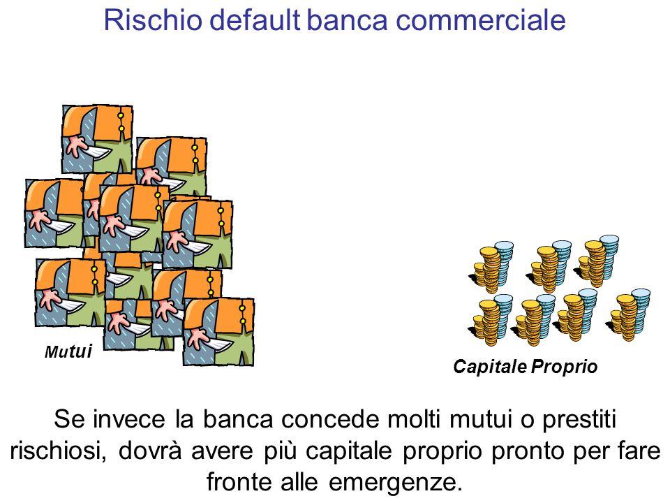 Le banche dinvestimento, invece, erano di fatto senza uneffettiva regolamentazione e non avevano lobbligo di un livello minimo di capitale.