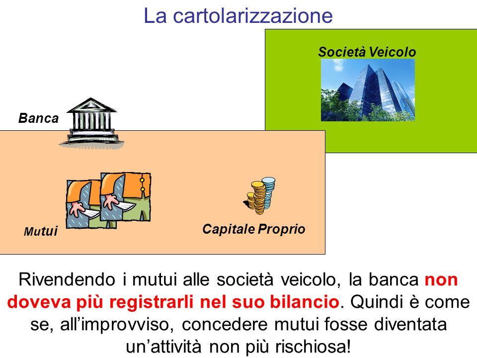 La cartolarizzazione In realtà le banche erano collegate alle società veicolo perché si erano impegnate a rifinanziarle in caso di difficoltà.