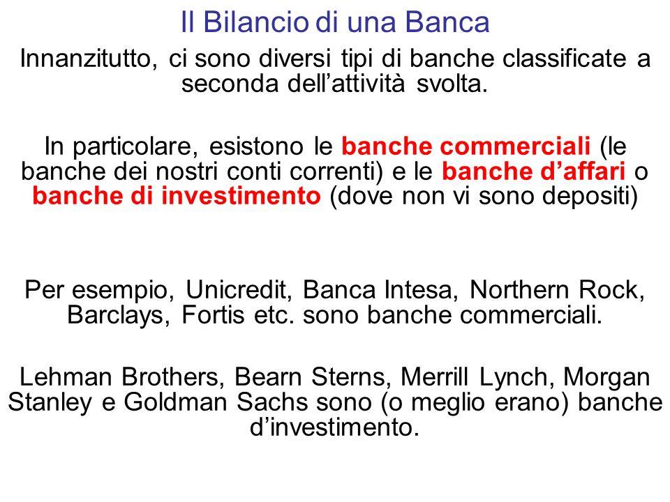 Capitale Proprio Il Bilancio di una Banca Innanzitutto le banche possiedono un patrimonio o meglio capitale proprio.
