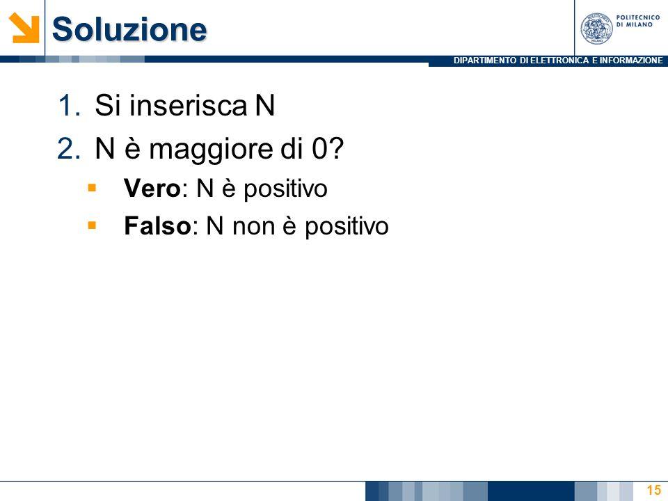 DIPARTIMENTO DI ELETTRONICA E INFORMAZIONE 16 In C: positivo int main() { int n; printf (Inserisci un numero\n ); scanf ( %d , &n ); if ( n > 0 ) printf ( Un numero positivo .