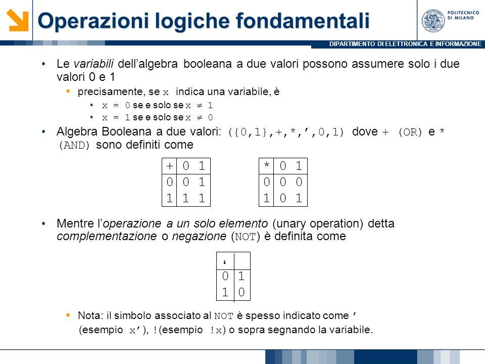 DIPARTIMENTO DI ELETTRONICA E INFORMAZIONE 8 Operatori logici di base e loro tabelle di verità A B A and B 0 0 0 0 1 0 1 0 0 11 1 (prodotto logico) A B A or B 0 0 0 0 1 1 1 0 1 11 1 (somma logica) A not A 0 1 1 0 (negazione) Le tabelle elencano tutte le possibili combinazioni in ingresso e il risultato associato a ciascuna combinazione