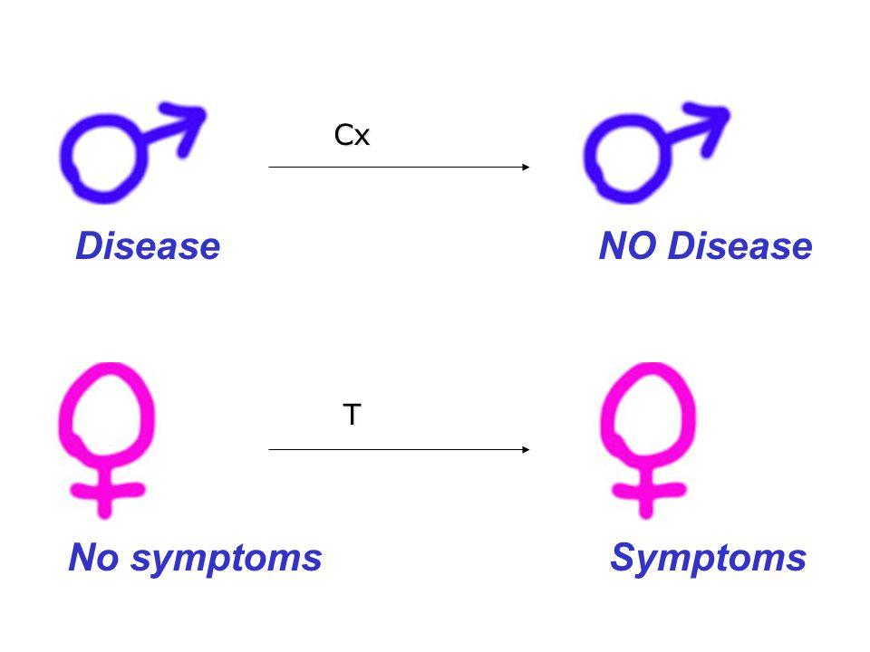 Malattie da PolyQ: -perché solo nei neuroni? -perché solo in alcune popolazioni neuronali??